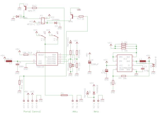 portal ein elektronisches zugangssystem f r die warpzone. Black Bedroom Furniture Sets. Home Design Ideas